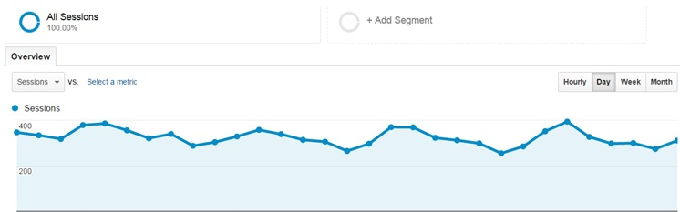 How to Do Bigcommerce SEO Optimization