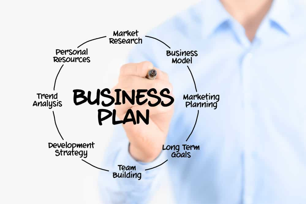 sample business plan for online clothing store